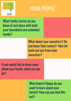 Cultural identity resource: Your cultural identity questionnaire