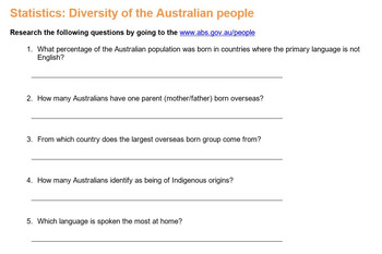 Your cultural identity introductory video and research worksheet