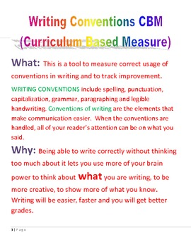 Your students can develop automaticity in using conventions!