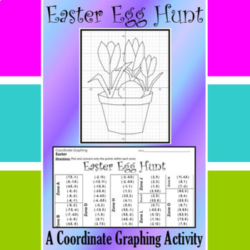 You're Getting Warmer! - An Easter Coordinate Graphing Activity