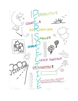 Youth Created Perspective Poster