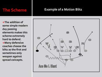 Youth Football The Ace Formation