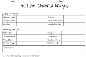 Youtube Video Analysis