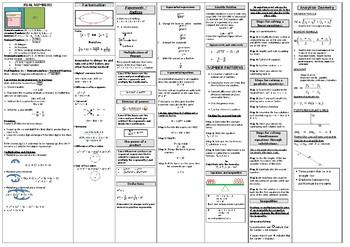 Grade 10 Mathematics Poster / notes A3 size