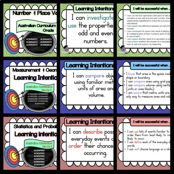 Yr 4 Maths Learning INTENTIONS & Success Criteria Posters BUNDLED!