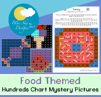 Yummy Food Hidden Pictures - Hundreds Chart
