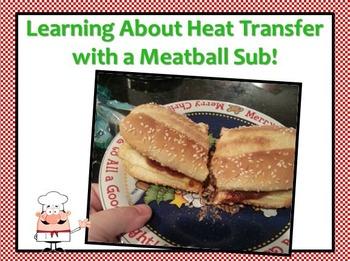 Yummy Heat Energy Transfer Quiz- Conduction, Convection, & Radiation