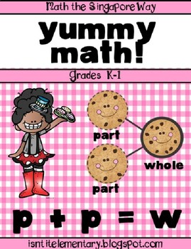 Yummy Math! Number Bonds 1-10