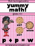 Yummy Math! Number Bonds 1-10