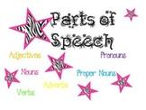 Yummy! Parts of Speech Dinner Menu Choice Board