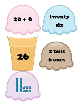 """Yummy Yum-Yum"" Place Value Ice Cream"