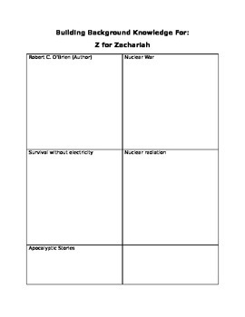 z for zachariah unit by brittany maloy teachers pay teachers z for zachariah unit