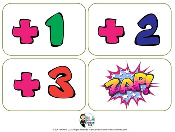 Zap and Guess Who Review Games for Any Subject