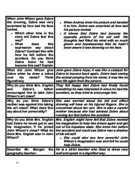 ZEBRA by Chaim Potok - Reading Comprehension Quiz, Worksheets and more ( BUNDLE)