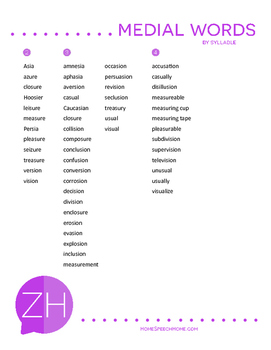 ZH Sound Printable Flashcards