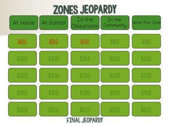 ZONES Jeopardy