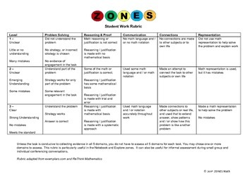 Student Assessment Rubric for Guided Math, Workshop, Centers, or Rotations
