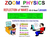 ZOOM PHYSICS: REFLECTION OF WAVES All-U-Need LESSON for Blended Learning. Q&A!