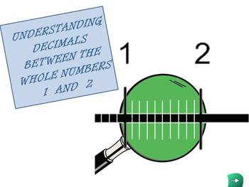 ZOOMING IN ON DECIMALS - SMARTBOARD