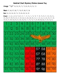 Zambia Flag Hundred Chart Mystery Picture with Number Cards