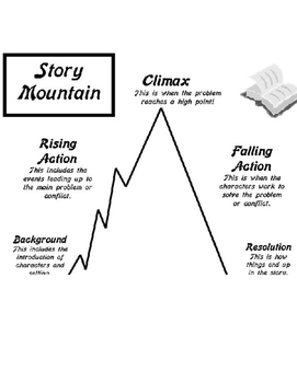 Zane and the Hurricane Literature Guide