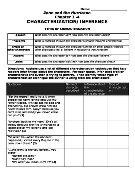 Zane and the Hurricane characterization inferences chapters 1-4