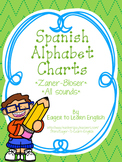 Zaner-Bloser Spanish Alphabet Charts {All Letter Sounds!}
