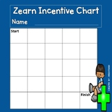 Zearn Incentive Chart