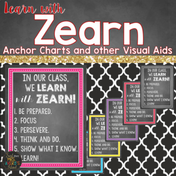 Zearn Math Anchor Charts and Visual Aids