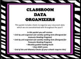 Zebra Classroom Data Organizer Spelling Tests, Reading, MAP, Guided Reading