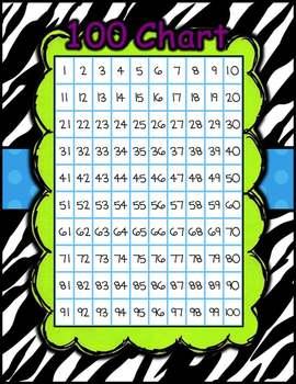 Zebra Number Set