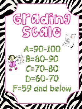Zebra Print Grading Scale