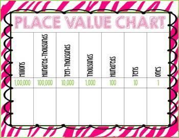 Zebra Print Hundreds Chart and Place Value Charts