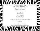 Zebra Print Number Line