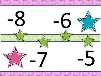 Zebra Stars Number Line