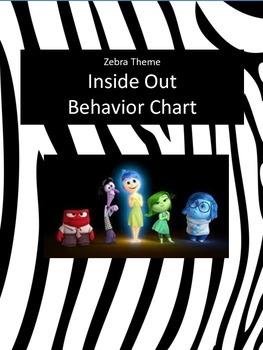 Inside Out Behavior Chart