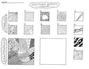Zen tangle Reference Chart
