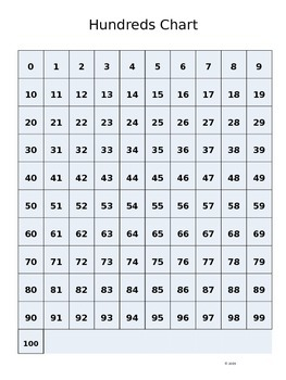 Zero Based Hundreds Chart (This chart starts with a proper 0)