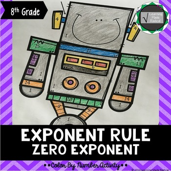 Zero Exponent Rule Color By Number Activity 8.EE.A.1