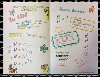Zero Exponents - Doodle Notes Brochure for Interactive Notebooks