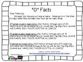 Zero Facts (Fluency Practice/ Homework practice)