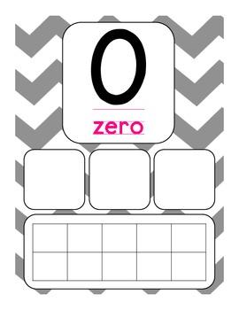 Zero Number Poster