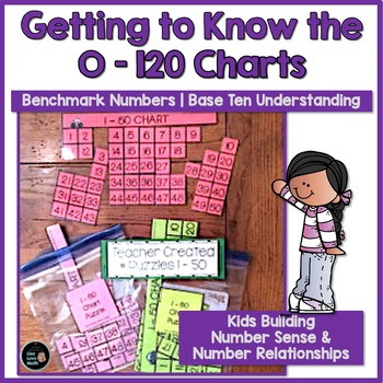 Getting to Know the Zero - One Hundred Twenty Charts