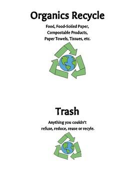 Zero Waste Classroom/Office Signs