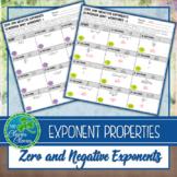 Exponent Properties - Zero and Negative Exponents
