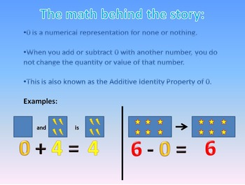 Zero the Hero: A Math Story for the Additive Identity Property of 0