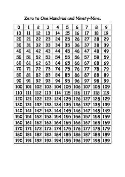 Zero to One Hundred and Ninety Nine Chart