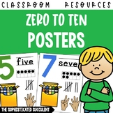 Zero to Ten Counting Posters