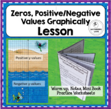 Zeros, Positive and Negative Intervals of Functions Lesson Practice Worksheets