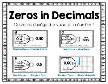 Zeros in Decimals